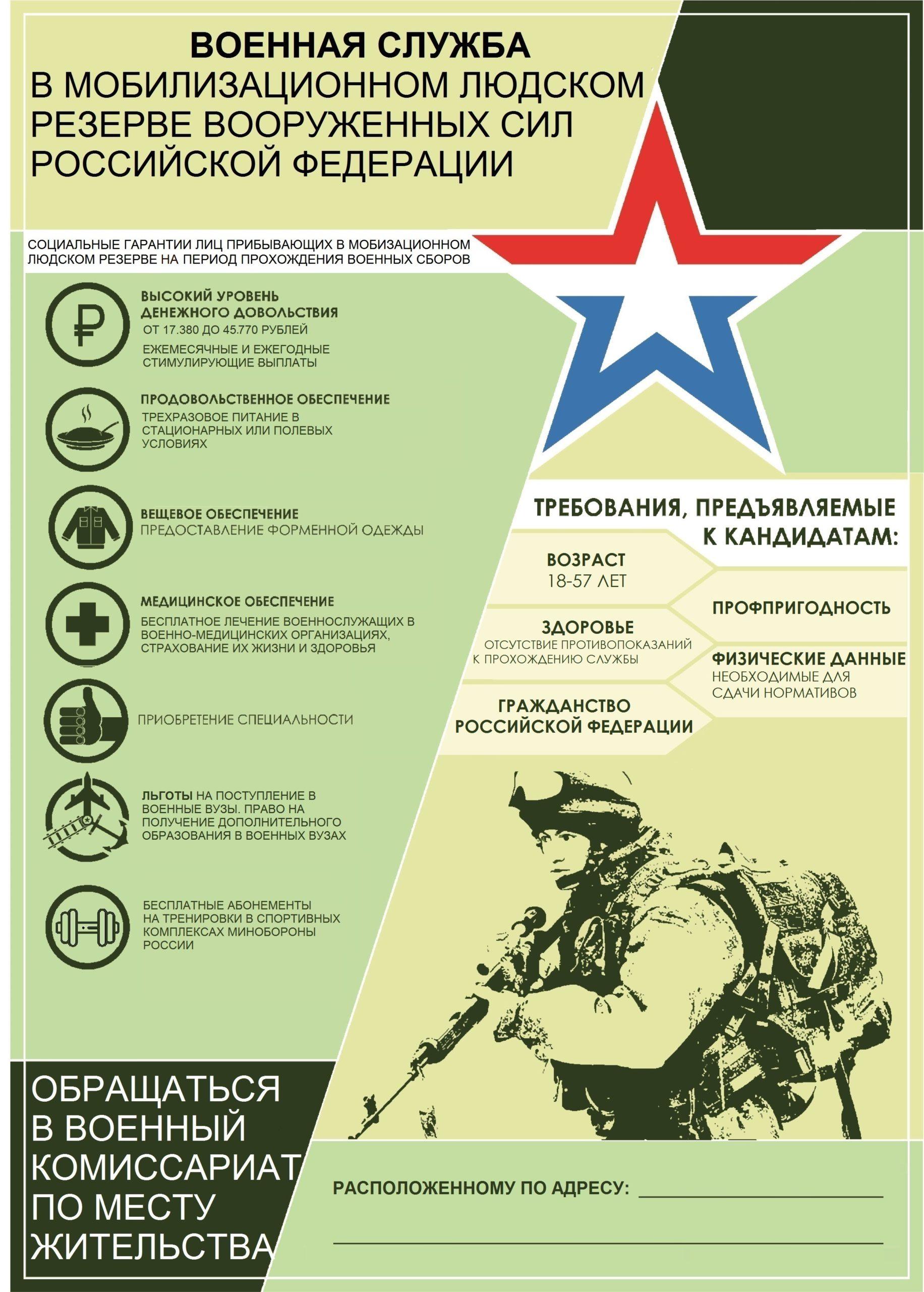 Read more about the article Военная служба в мобилизационном людском резерве Вооруженных сил Российской Федерации