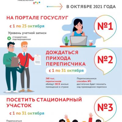 IG-_-Kak-mozhno-perepisatsya-_-prav_1